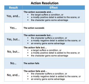 FU resolution chart